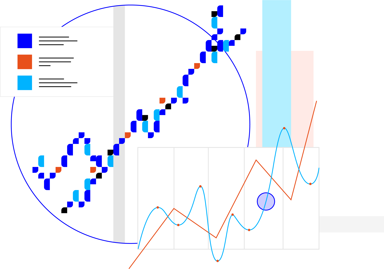 Dogix_Business Analysis